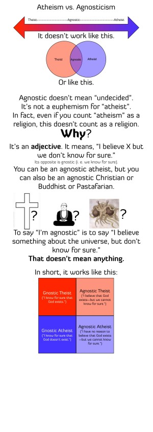 agnostic_atheist