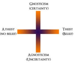 agnostic_commonsense